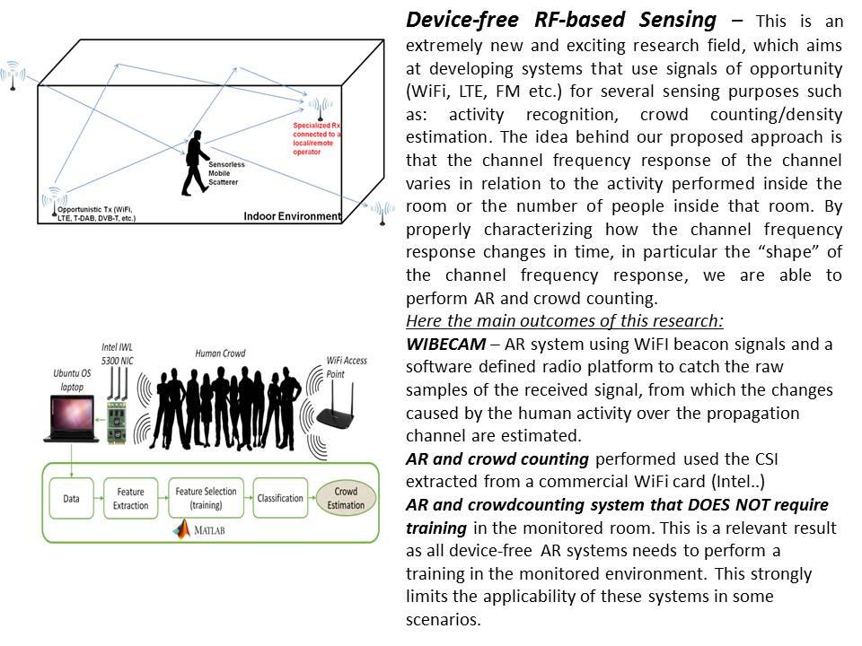 device_free2